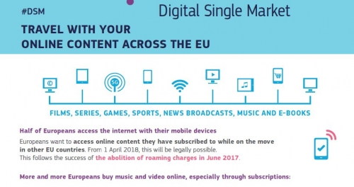 Enjoy Your Summer Holidays with new digital rights across the EU